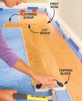 Guide To Installing Laminate Flooring With Images Installing