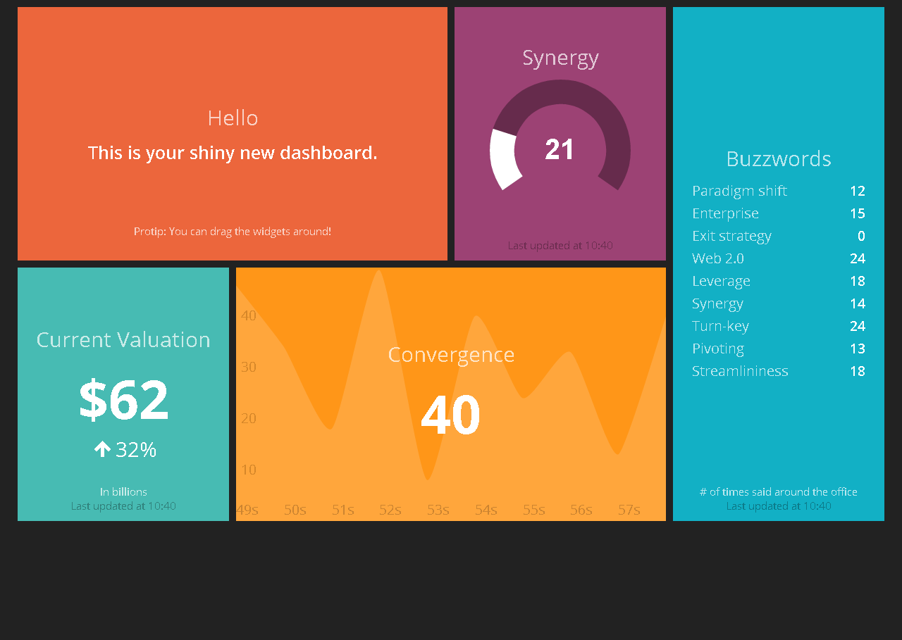 The exceptionally handsome dashboard framework. | http://shopify ...