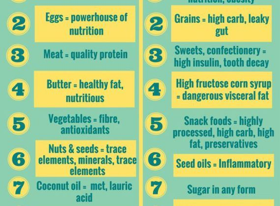 10 WORST & 10 BEST FOODS TO EAT FOR LOW CARB – Long live health tips