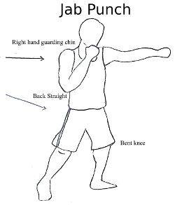 Punching Bag Workout Working Out Punching Bag Workout