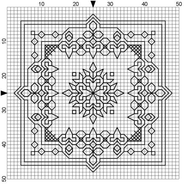 Wyrdbyrd's Nest Blackwork Biscornu Chart