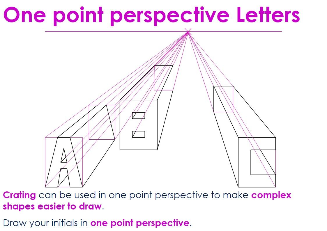 One Point Perspective Letters