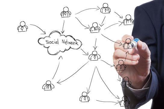 Binden, boeien en activeren: de drie fasen van social media-marketing!