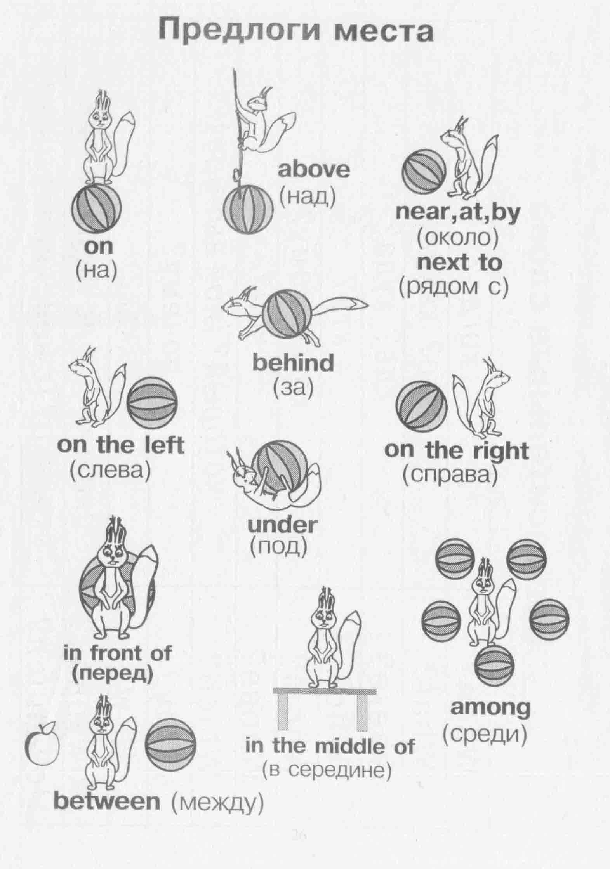 Английские предлоги с переводом в картинках