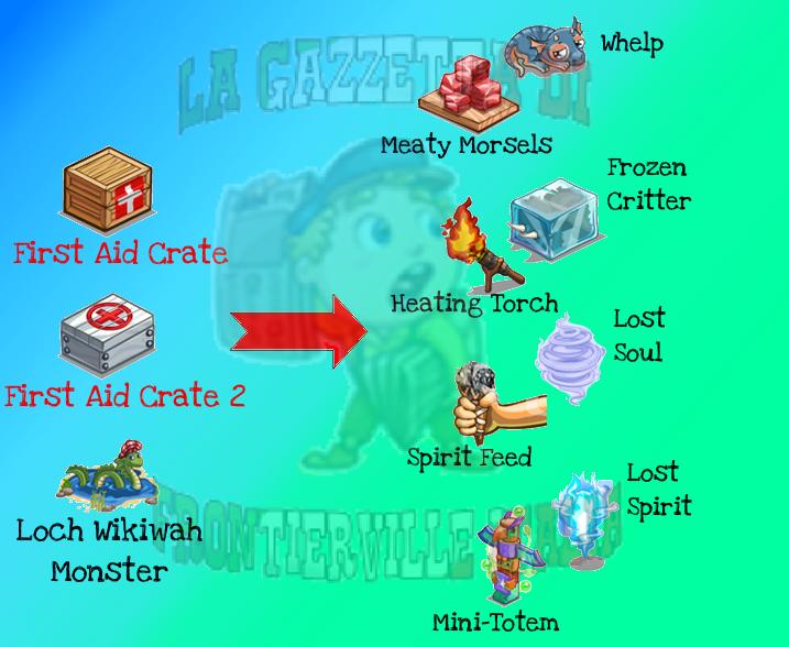 Possiamo ottenere gli oggetti per sfamare gli animali delle missioni Jack's Memories anche aprendo i First Aid Crate e First Aid Crate 2 e dal bonus del Loch Wikiwah Monster.