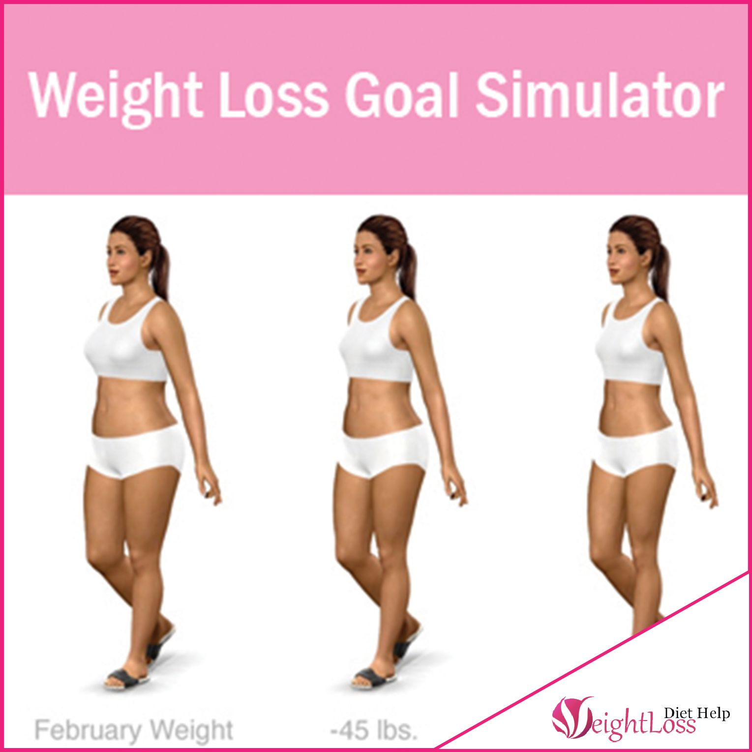 weight loss images simulator download