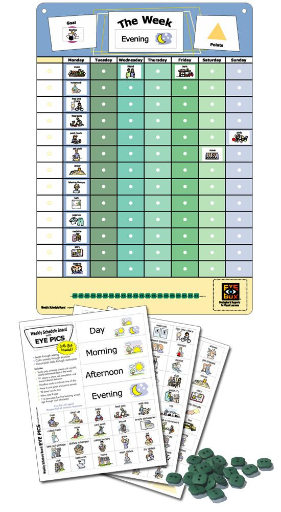 Visual Supports  PICS, Schedule Boards, Organizers  Weekly