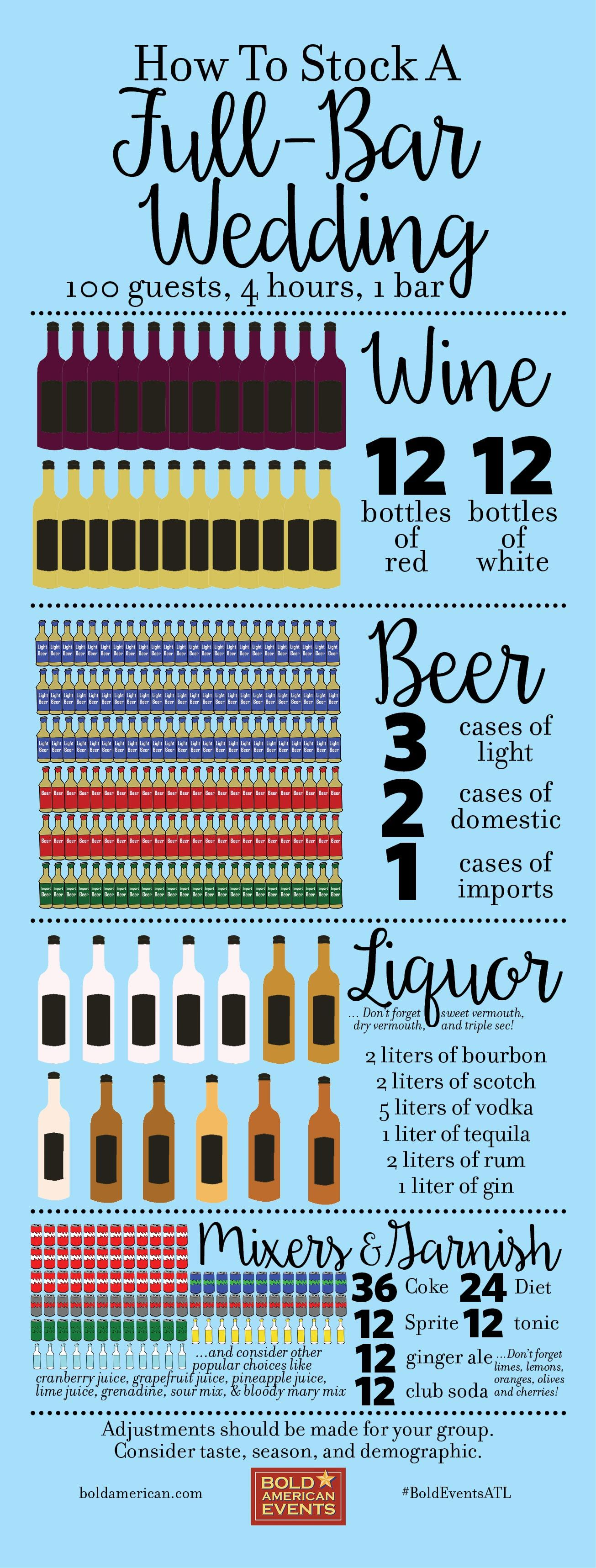 Beer wine liquor and more hereus a great starter kit for how to