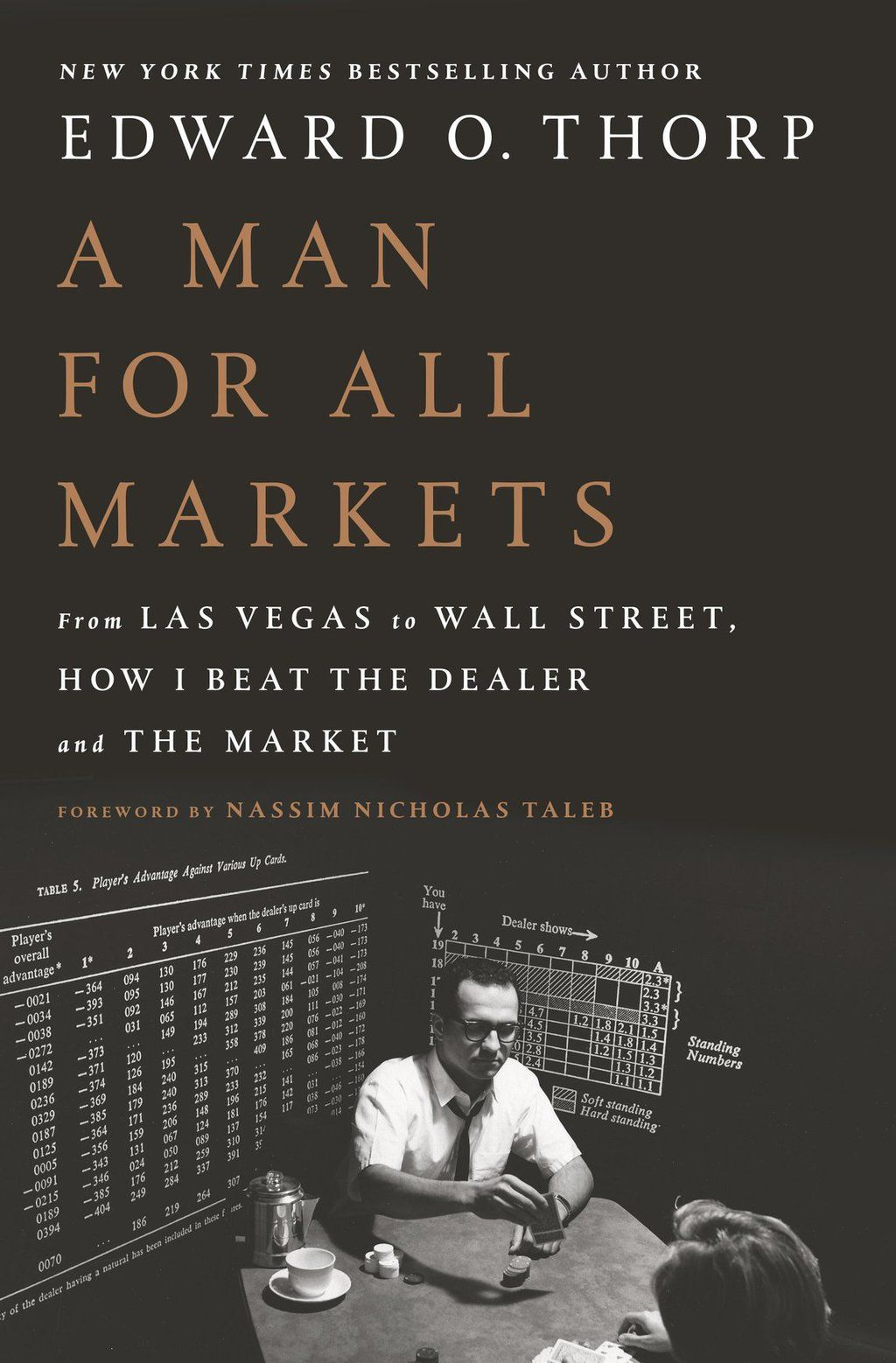 Thorp, Edward O. Beat The Dealer A Winning Strategy For ...