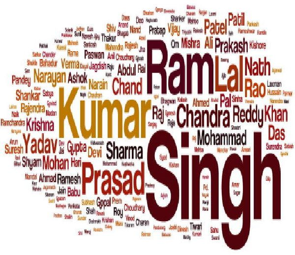 Marathi Surnames List with Meaning | What does My Name Mean