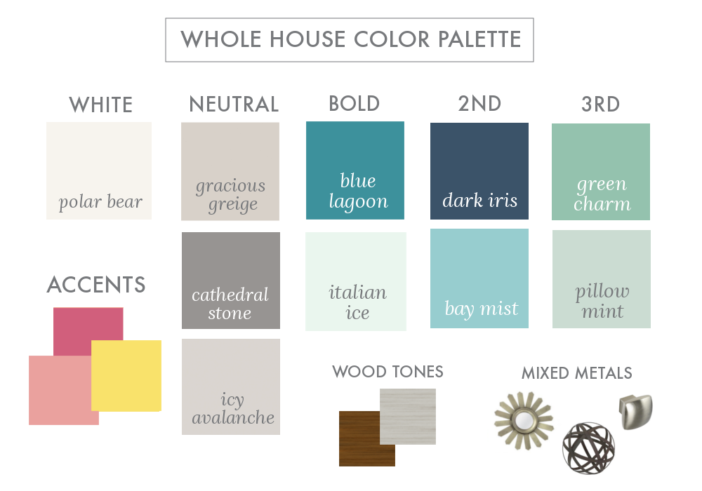 Example Whole House Color Palette From Decorography Online School