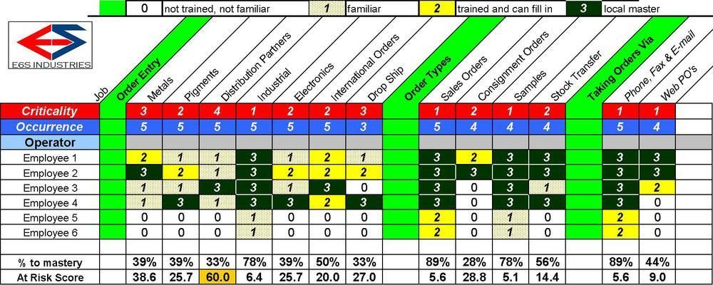 Training Skills Matrix Template Excel SKILL MATRIX Templates