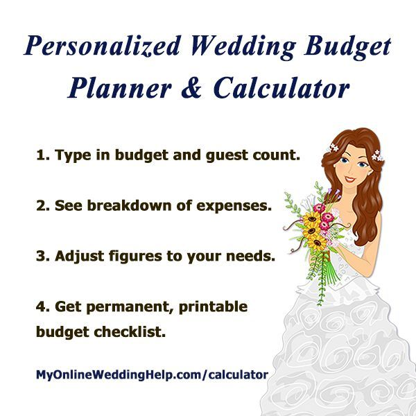 Wedding Budget Calculator Break It Down Where Your Money Goes For A