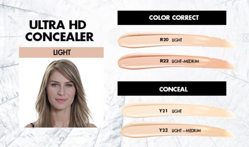 Find Your Perfect Ultra Hd Concealer Shades Make Up For Ever Concealer Shades Concealer Makeup Forever Hd