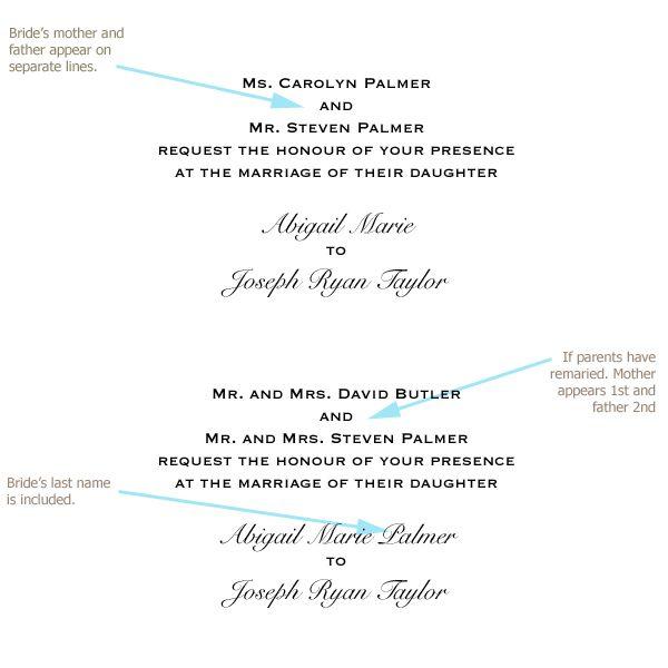 Wedding invitations for divorced parents
