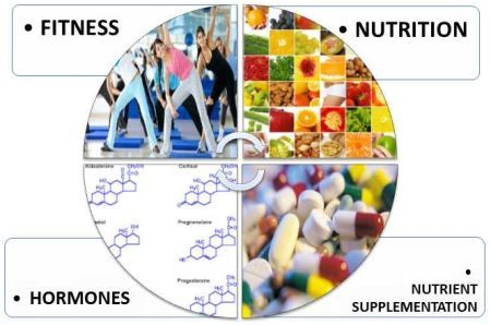 pin on nutritition and diet