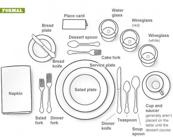 Formal Dining Setting  sc 1 st  Pinterest & Formal Dining Setting Infographic | Someday | Pinterest | Dining ...
