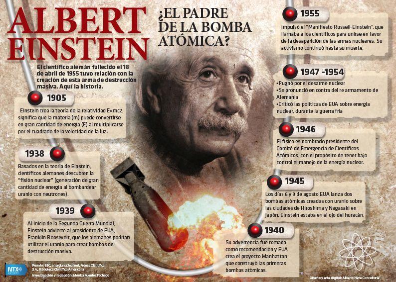Albert Einstein ¿El padre de la bomba atómica? El científico alemán fallecido el 18 de abril de 1955 tuvo relación con la creación de esta arma de destrucción. Aquí la historia. #Infografia