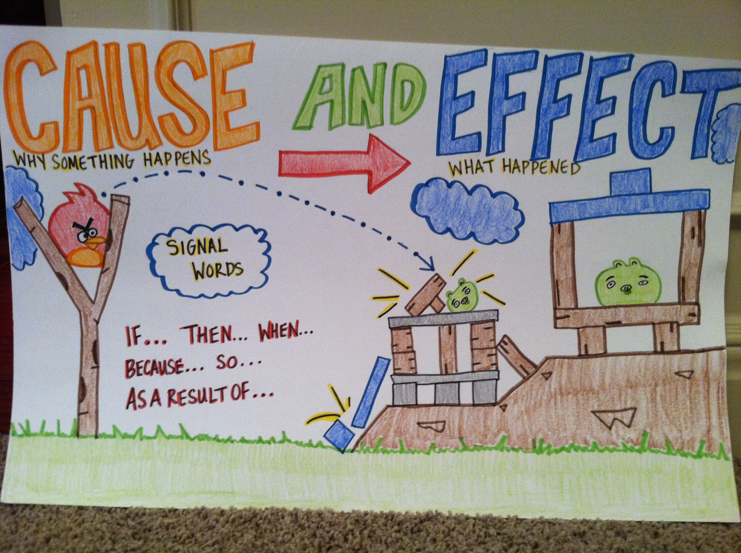 Cause And Effect Poster I Made