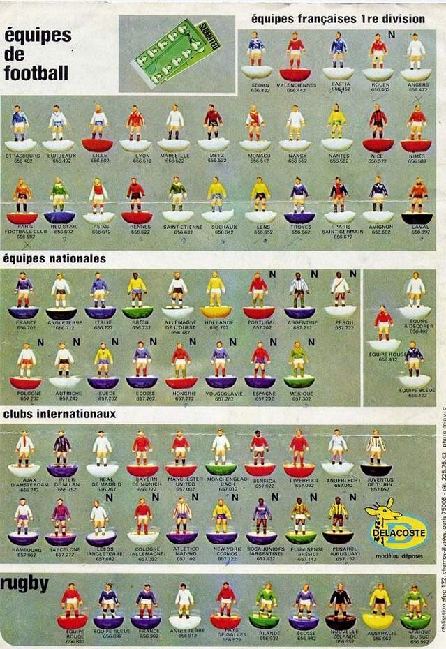 Football chart from 1978 showing the Subbuteo range of