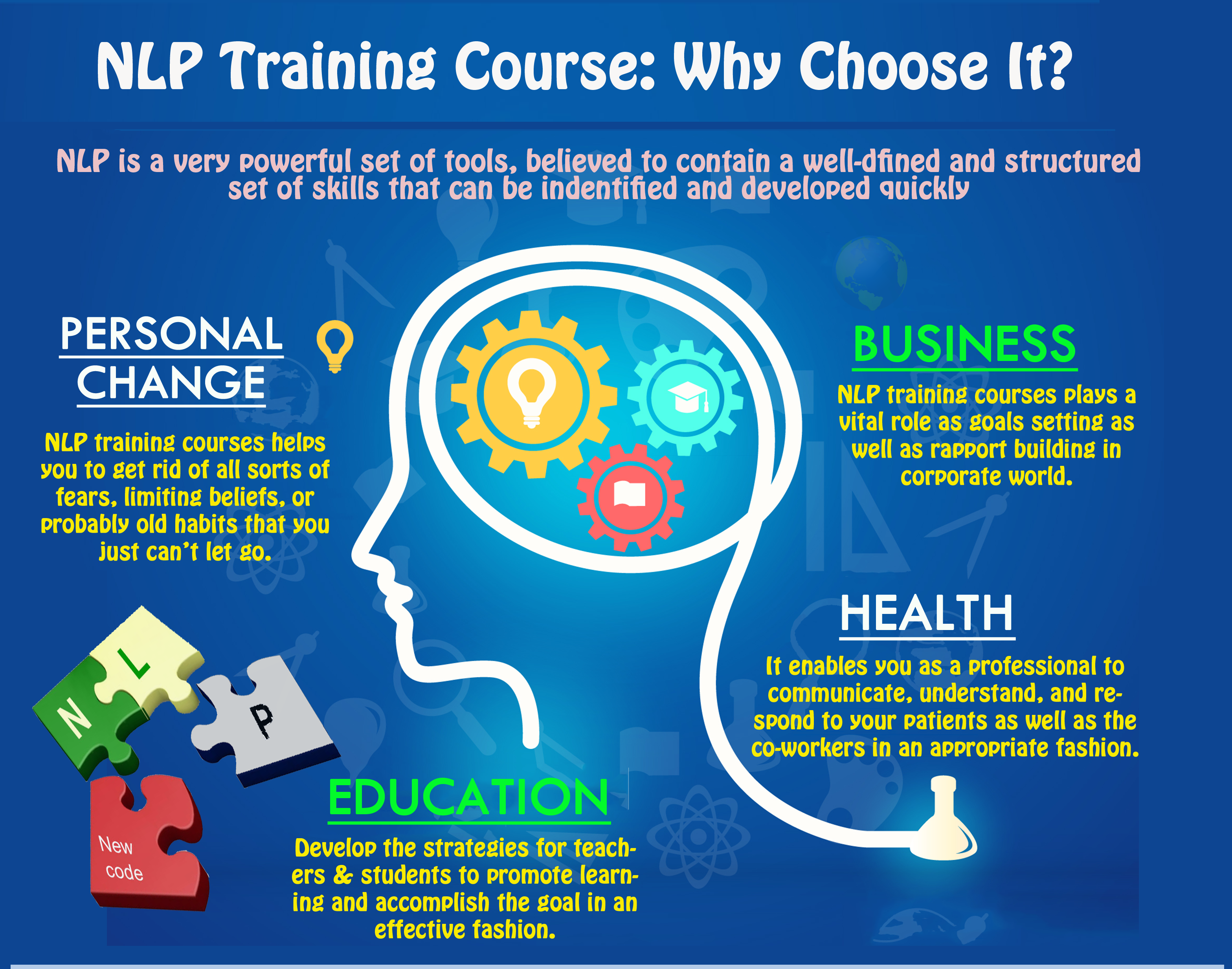 4 Reasons why you should choose NLP Training Course in ...