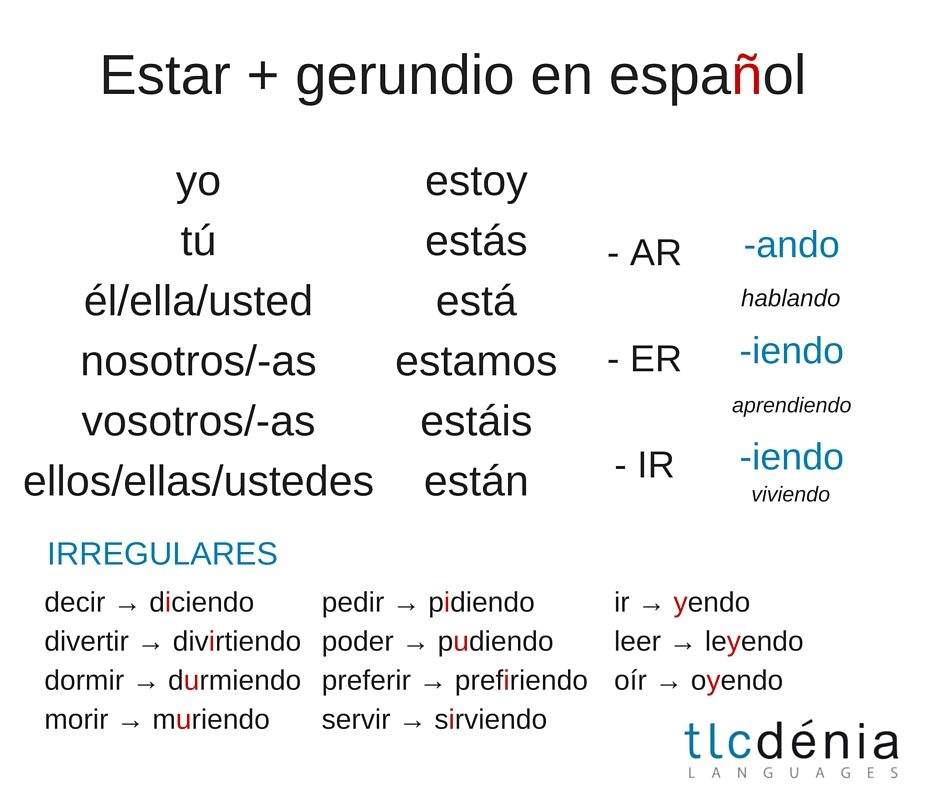Gerunds and the progressive tenses in Spanish