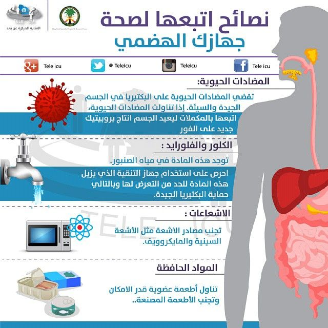 Instagram Photo By Teleicu العناية المركزة عن بعد Via Iconosquare Health Healthy Life Helpful Hints