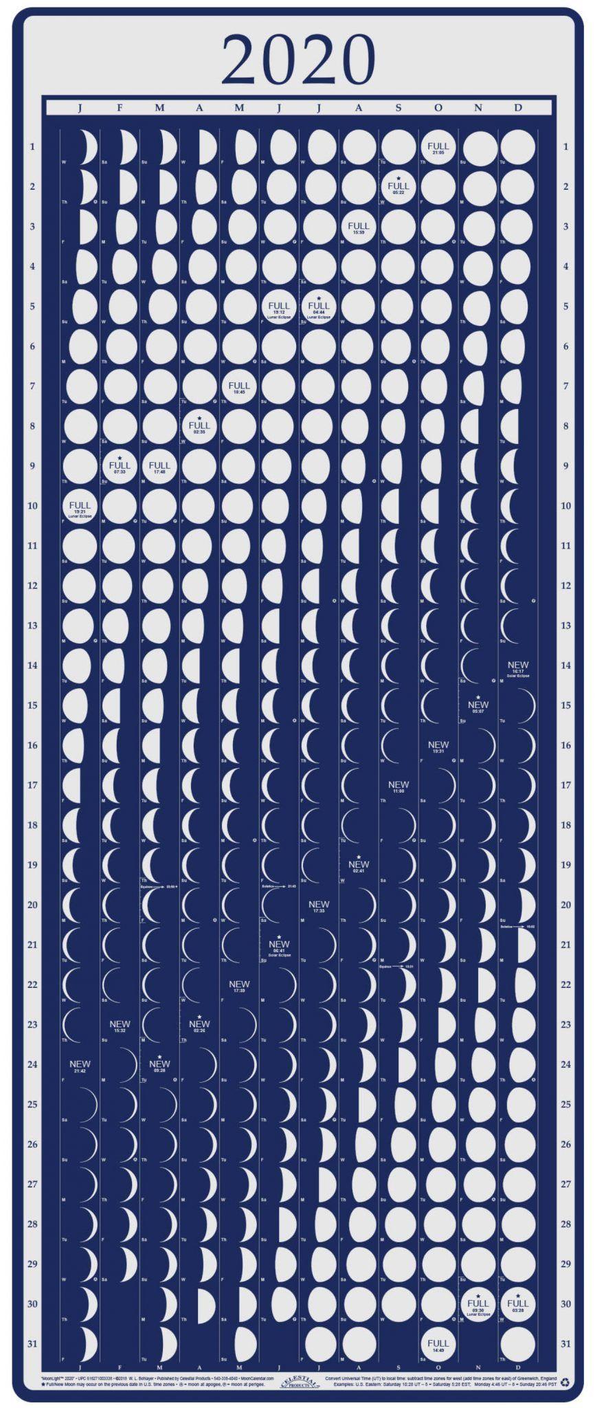 Full Moon Calendar 2020 Phases Kalendar Nauchnye Proekty Luna