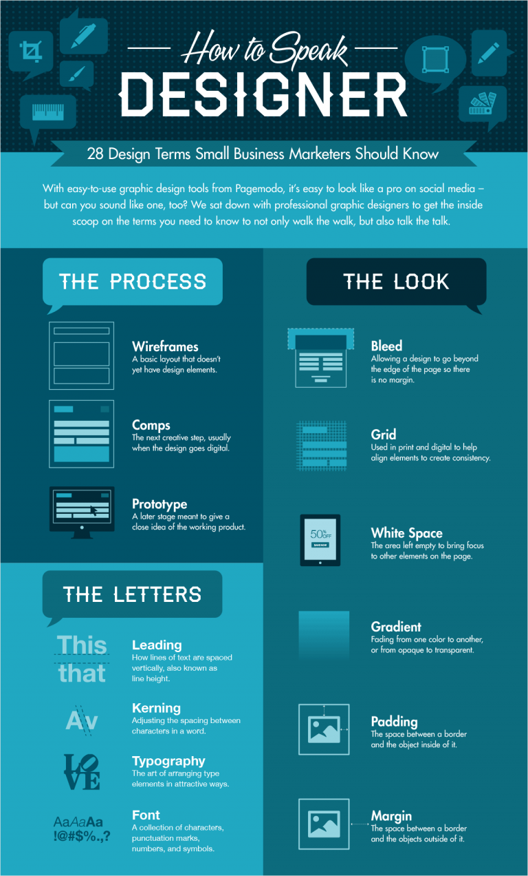 graphic-design-how-tospeak-designer best infographics best