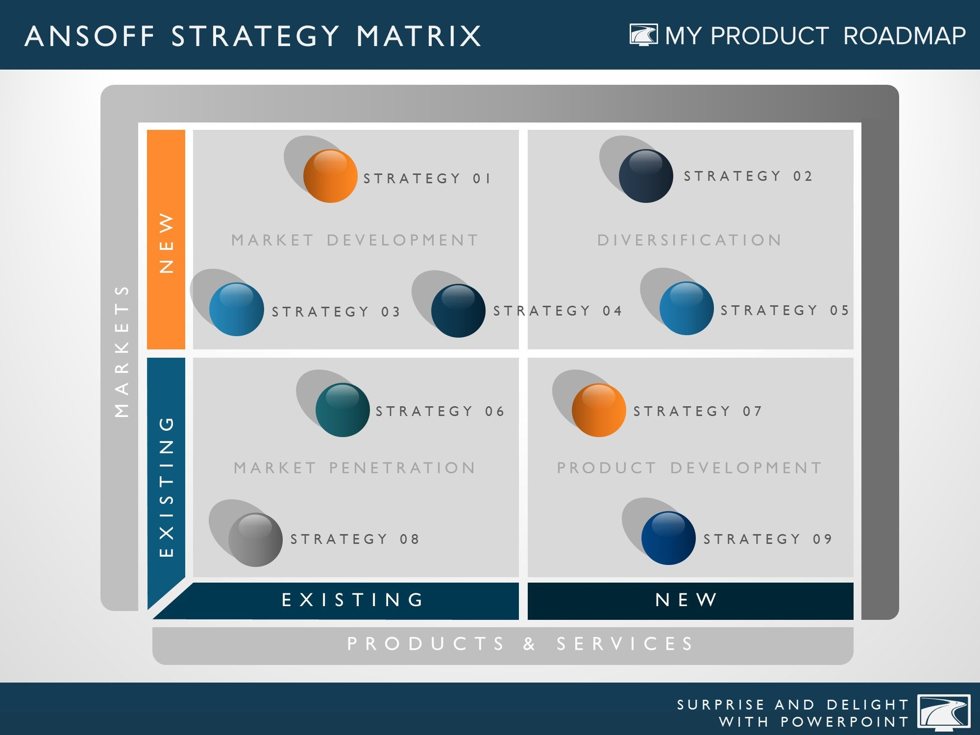 Business Strategy Template  My Product Roadmap  Strategy