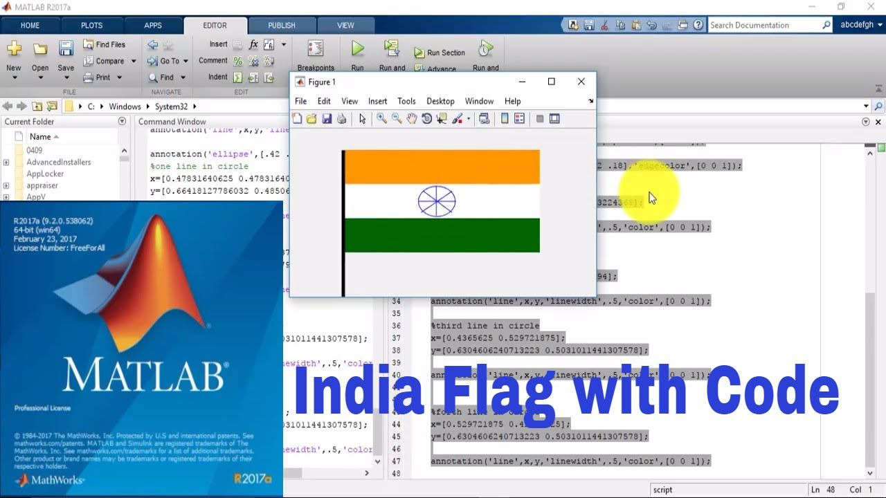 The National Flag of India | Matlab Simulation Software. | Pinterest