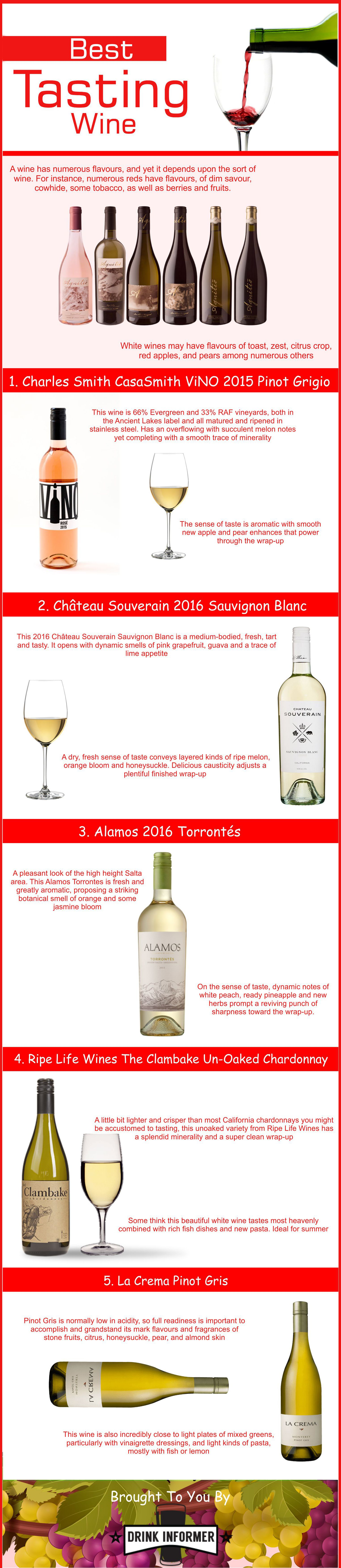 Once Your Tasting Conditions Are As Close To Neutral As Possible Your Next Step Is To Examine The Wine In Your Glass It Sh Wine Infographic Wine Tasting Wine