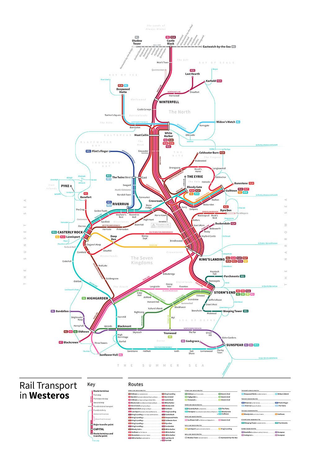 Fantasy Map Rail Transport In Westeros By Michael Tyznik Not The