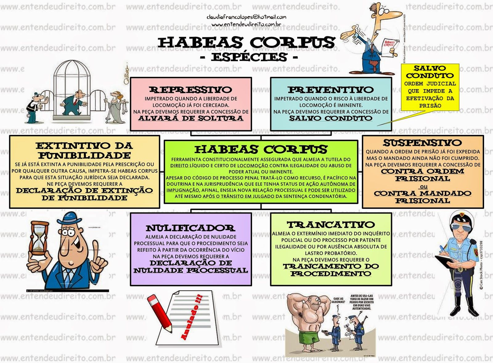habeas corpus 3119en | march 2017 page 1 filing a petition for writ of habeas corpus should i use this yes, if all these are true: you have a court order giving you custody of.
