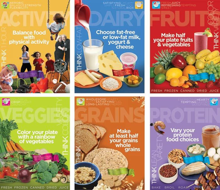 free food posters | MyPlate Food Group Poster Set of 6 | food ...