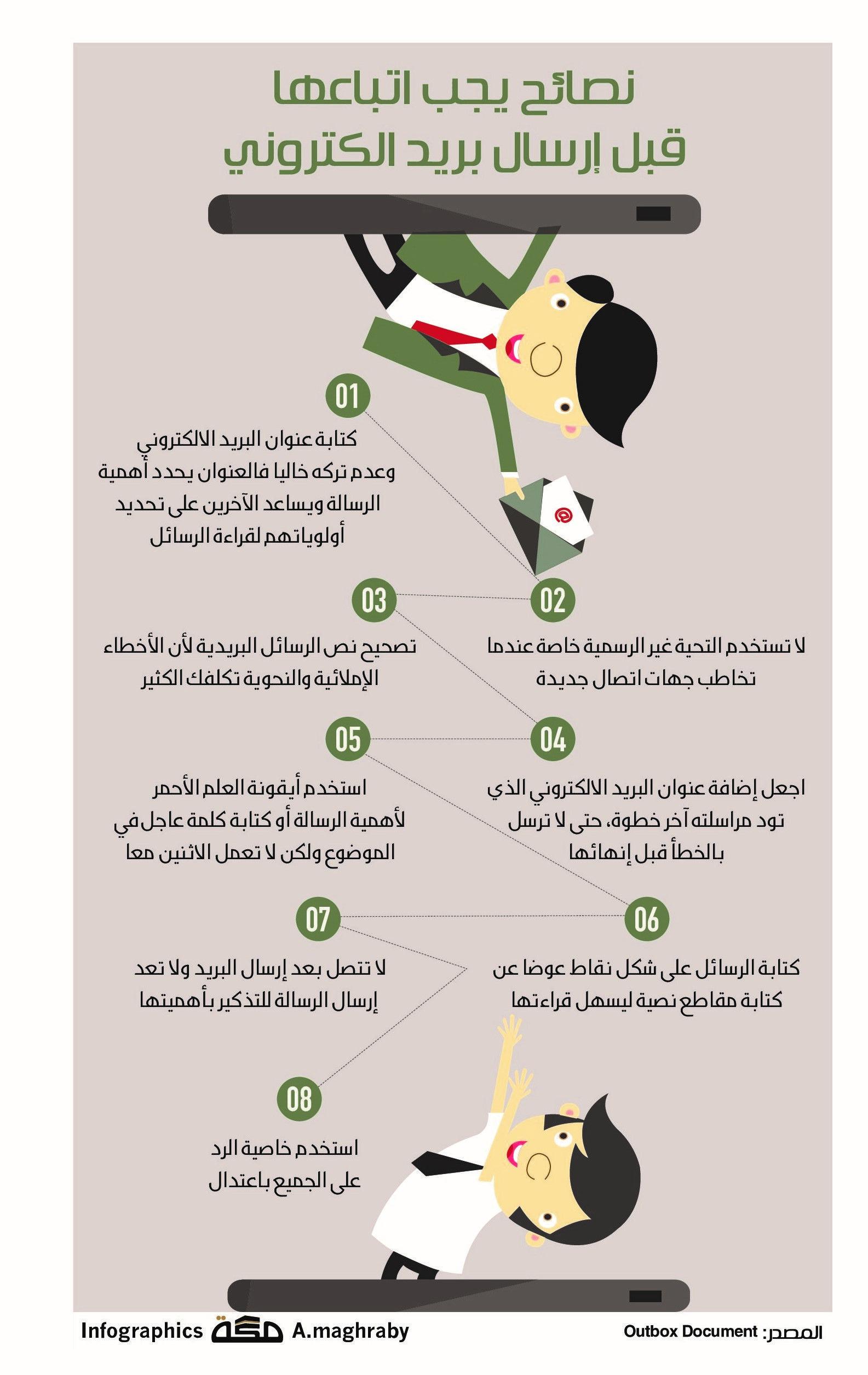 نصائح يجب اتباعها قبل إرسال بريد الكتروني صحيفة مكة انفوجرافيك تقنية Bal Fictional Characters Character