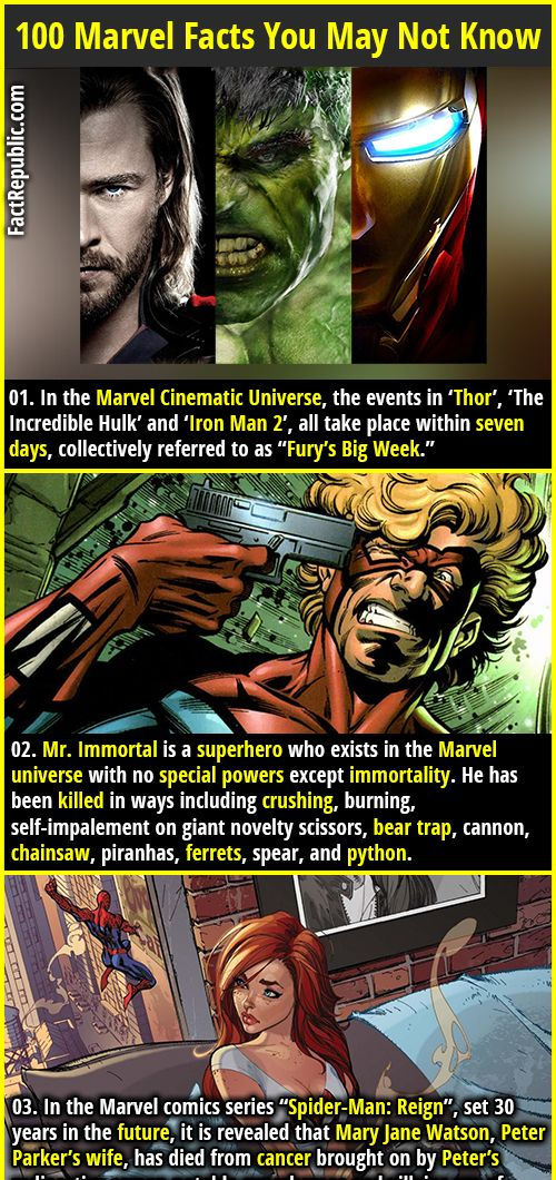 100 Marvel Facts You May Not Know