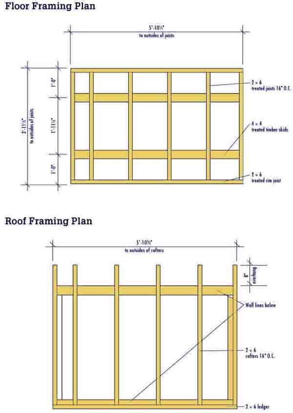 Lean To Shed Blueprints Framing Now You Can Build Any Shed In A Weekend Even If You Ve Zero Woodworking Experience Shed Plans Shed Blueprints 10x12 Shed Plans