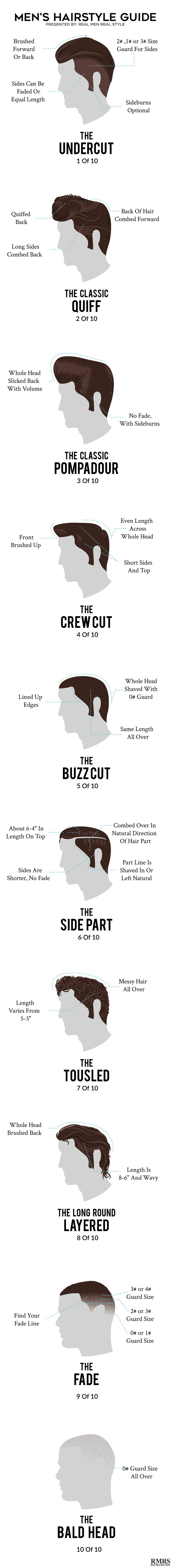 Men S Hairstyle Guide Infographic Hair Guide Long Hair Styles Men Mens Hairstyles