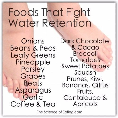 Natural Cure For Water Retention During Pregnancy