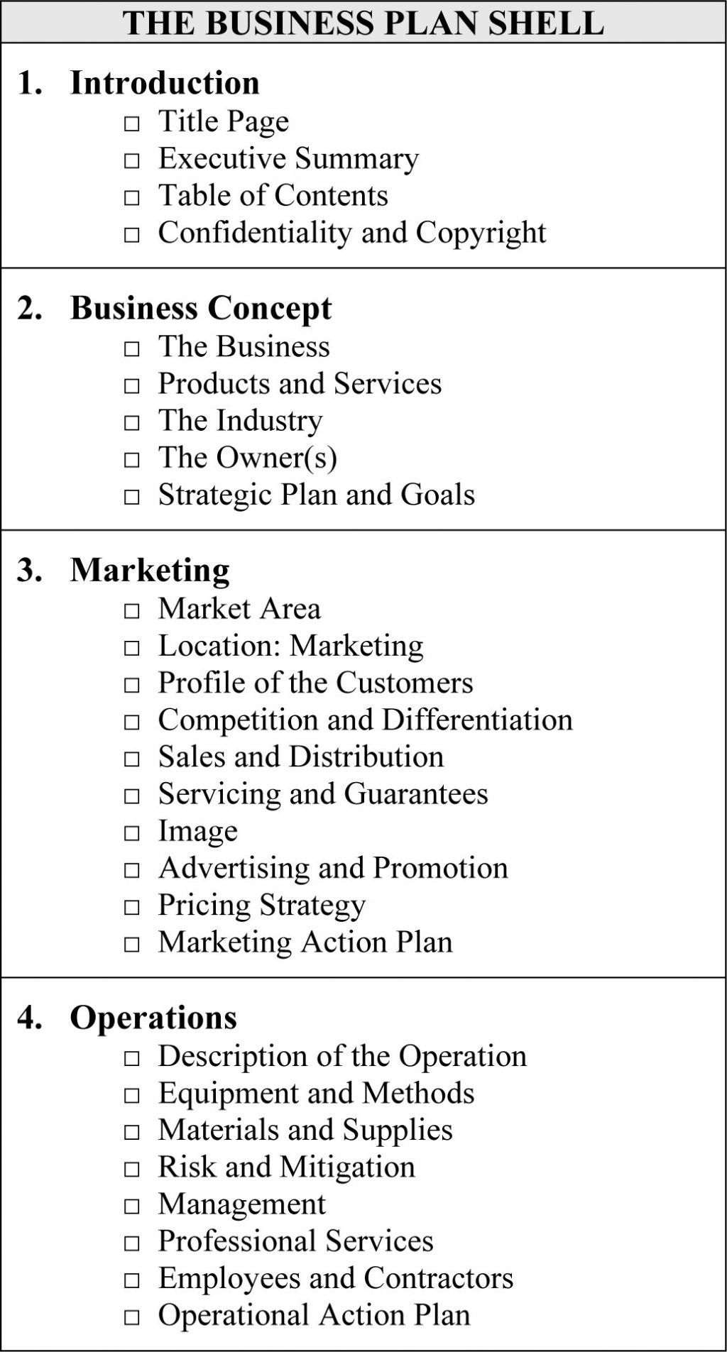 Commercial Real Estate Business Plan Template Valid