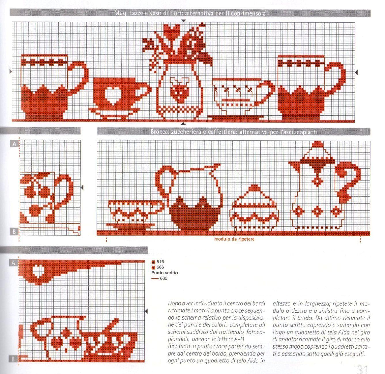 Asciugapiatti monocolre rosso punto croce caffettiere for Schemi punto croce animali gratis