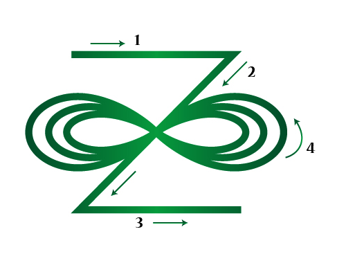 Zonar Reiki Energy Healing Pinterest Infinity Symbol