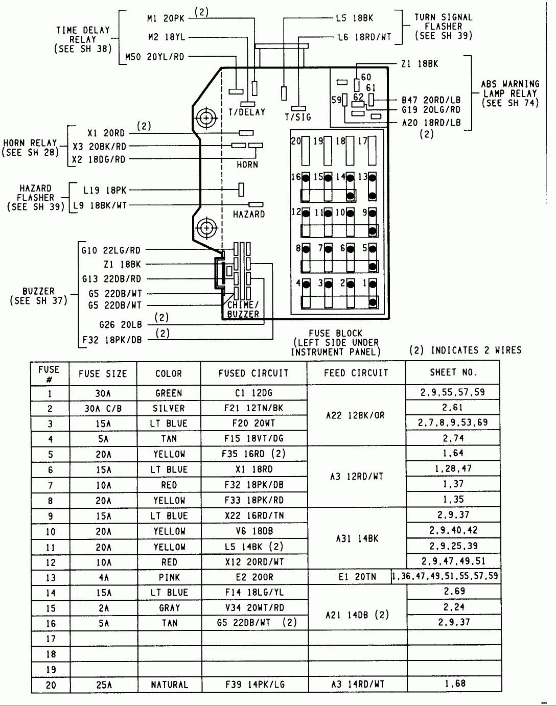 dodge dakota fuse box 7 skoda octavia fuse box diagram ignition wiring at fuse box  7 skoda octavia fuse box diagram