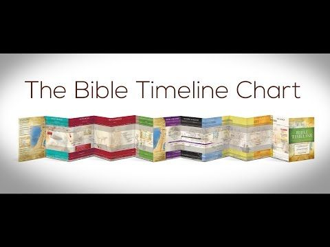 Watch the video: Bible Timeline chart from Ascension Press ...