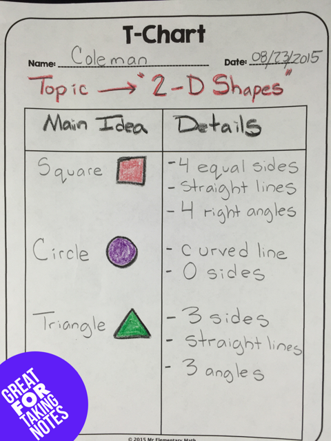Perfect How To Use T Charts In Math Class  Examples Of T Charts
