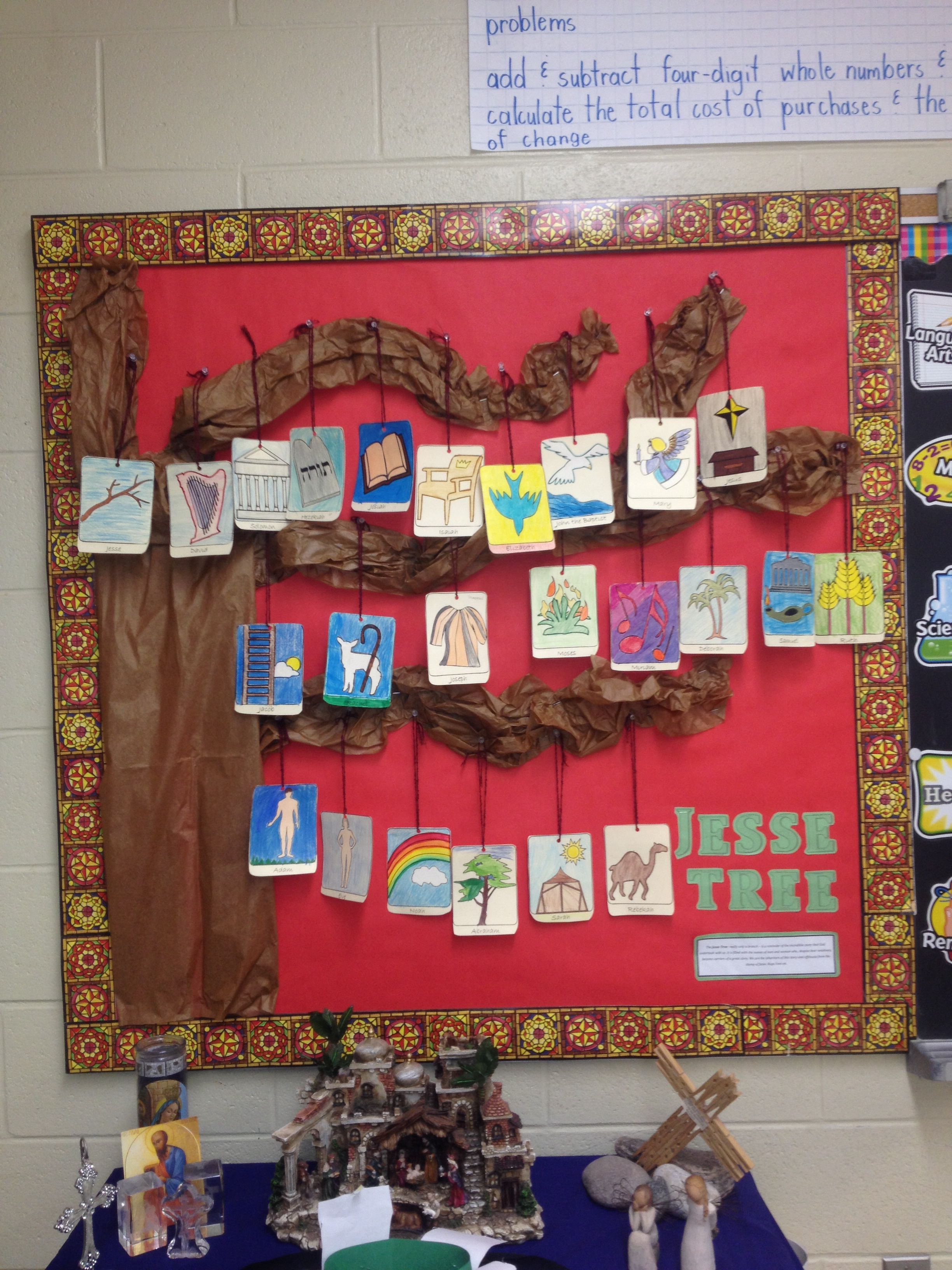 Grade 5s Jesse Tree Bulletin Board Bulletin Board Tree