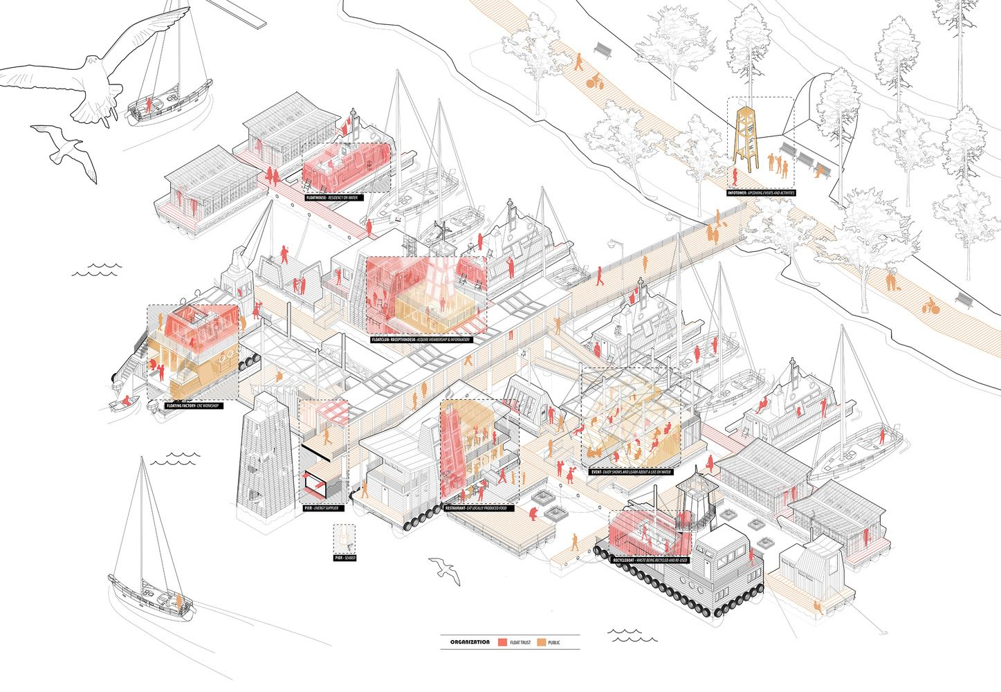 Gallery Of Floathub Project Takes Aim At Sweden S Housing Crisis 3 Urban Design Diagram Architecture Presentation Architecture Panel