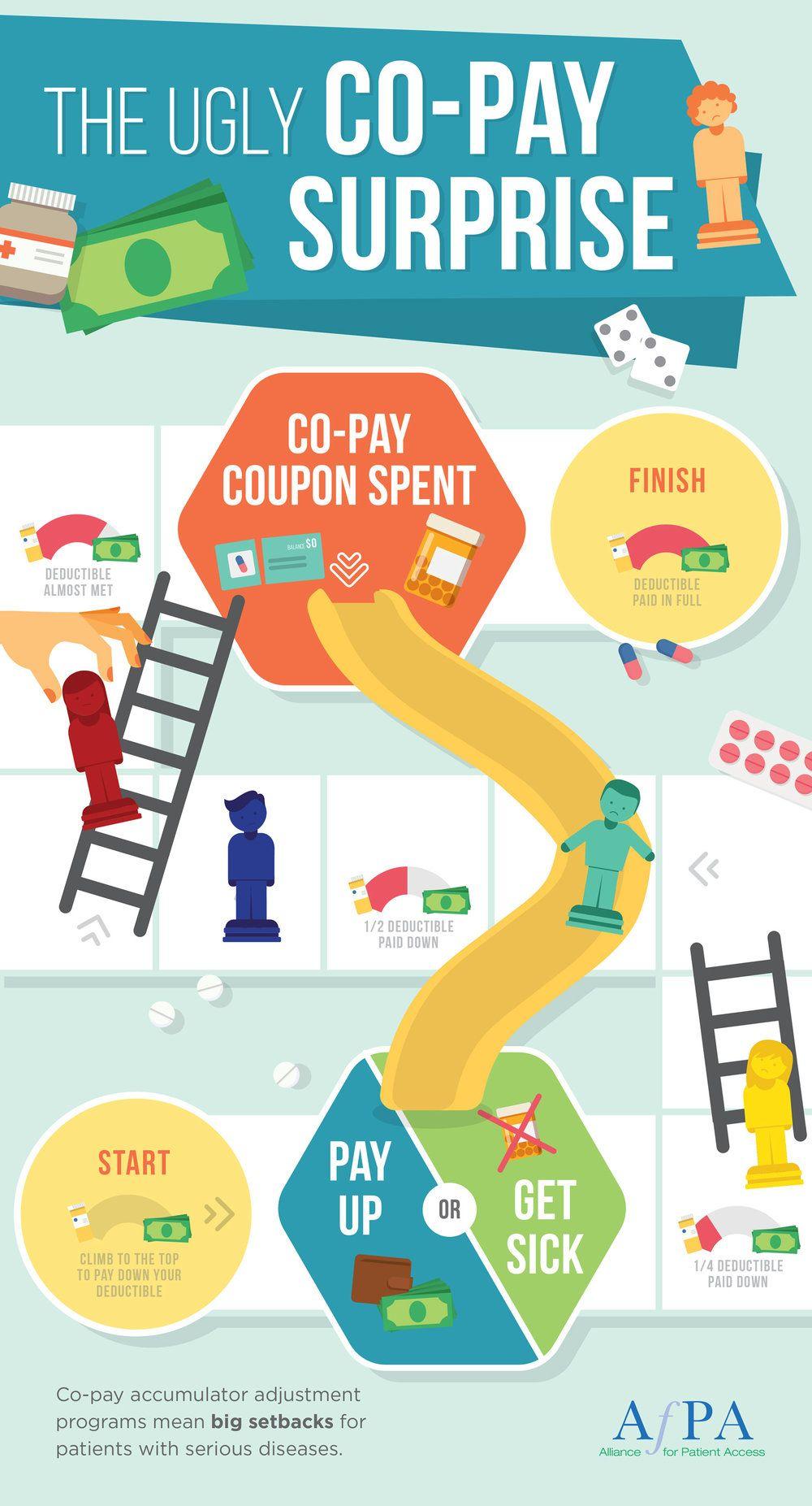 Αποτέλεσμα εικόνας για infographics | Infographics ...