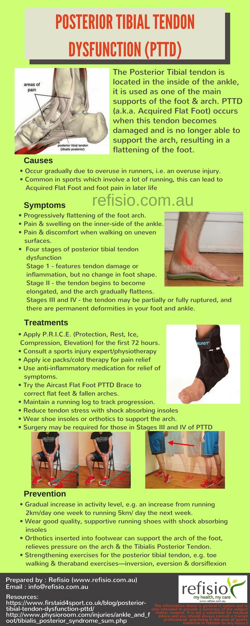 Blog Refisio Athletic training sports medicine